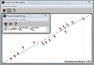 Characteristic curves and calculation equations for intelligent nozzle technology